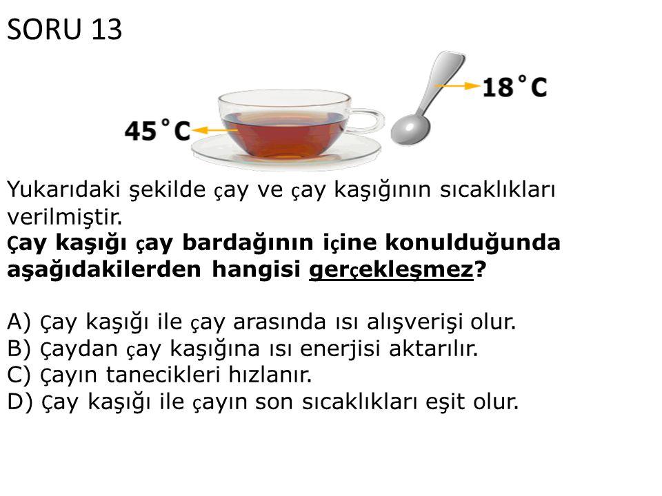 SORU 13 Yukarıdaki şekilde çay ve çay kaşığının sıcaklıkları verilmiştir.