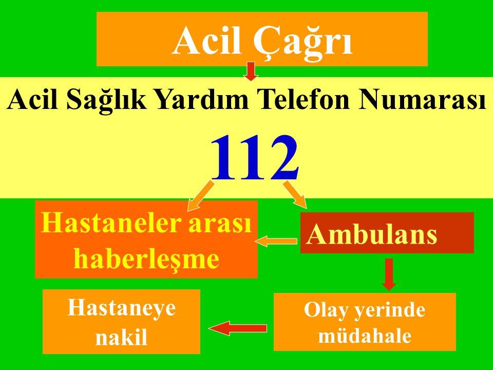 Acil Sağlık Yardım Telefon Numarası