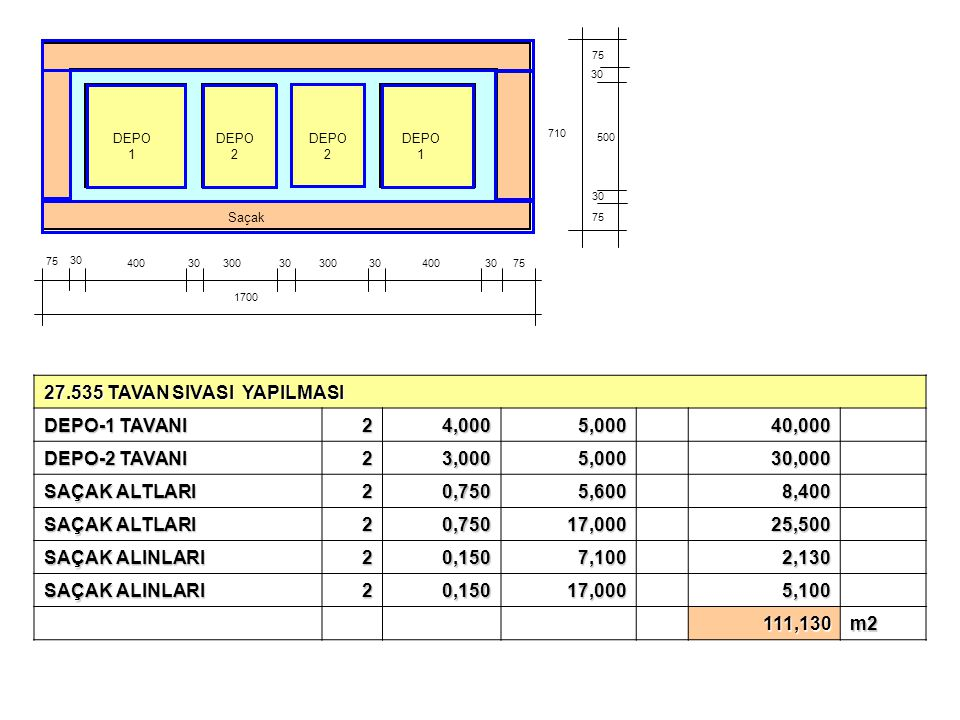 27.535 TAVAN SIVASI YAPILMASI DEPO-1 TAVANI 2 4,000 5,000 40,000