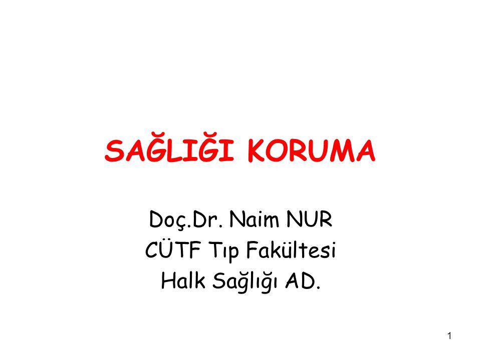 Doç.Dr. Naim NUR CÜTF Tıp Fakültesi Halk Sağlığı AD.