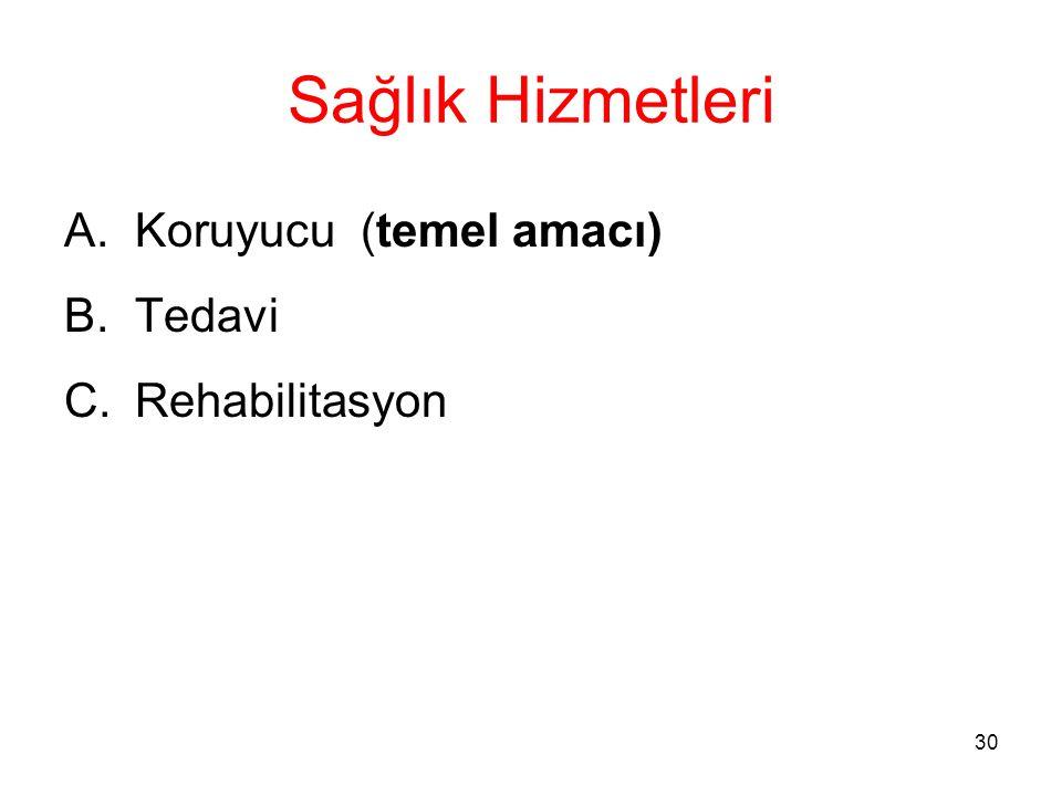 Sağlık Hizmetleri Koruyucu (temel amacı) Tedavi Rehabilitasyon