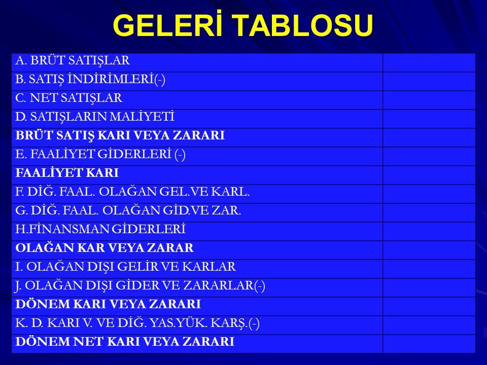 GELERİ TABLOSU A. BRÜT SATIŞLAR B. SATIŞ İNDİRİMLERİ(-)