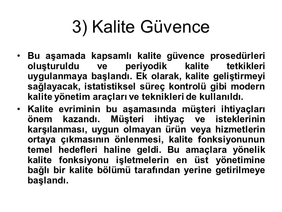 3) Kalite Güvence