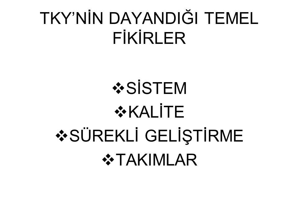 TKY'NİN DAYANDIĞI TEMEL FİKİRLER
