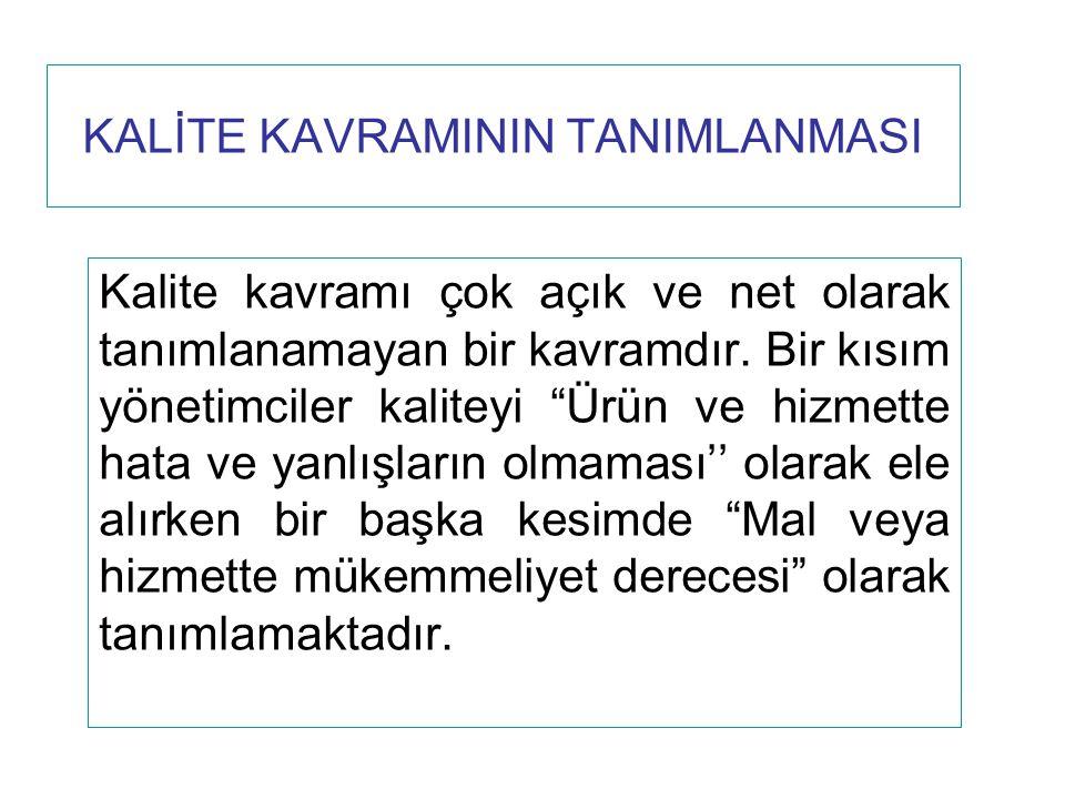KALİTE KAVRAMININ TANIMLANMASI
