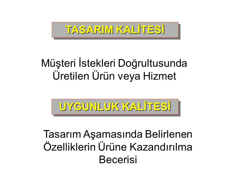 TASARIM KALİTESİ UYGUNLUK KALİTESİ