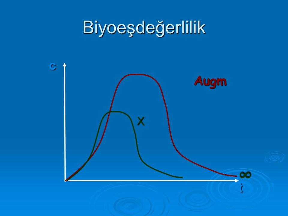 Biyoeşdeğerlilik c t Augm X 8