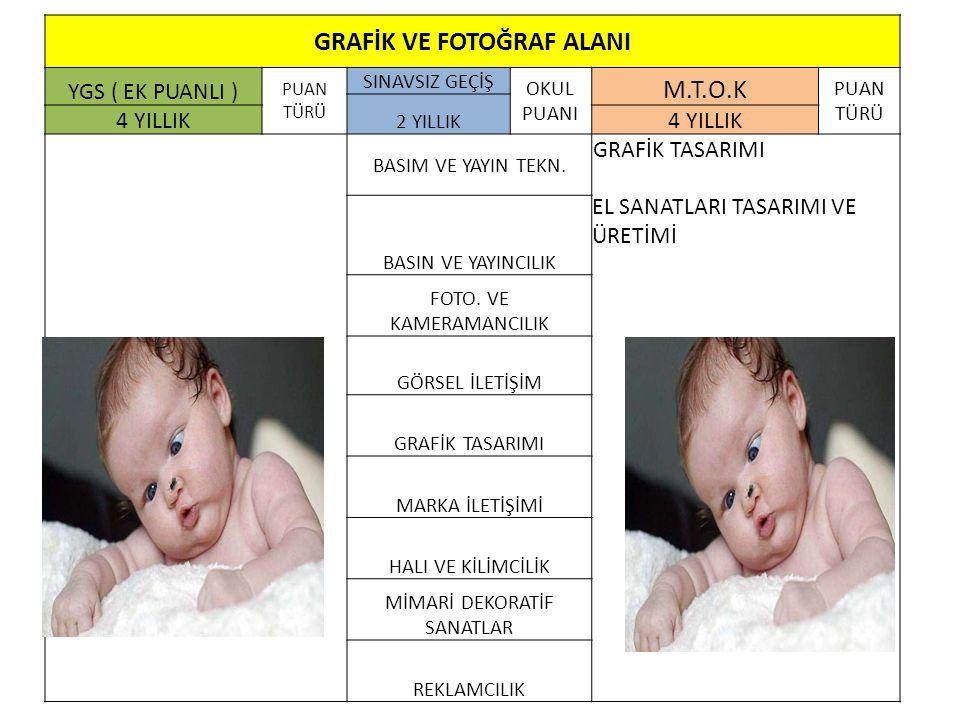GRAFİK VE FOTOĞRAF ALANI