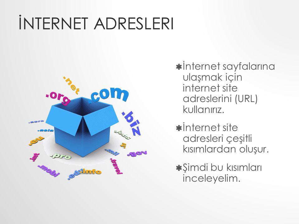 İnternet adresleri İnternet sayfalarına ulaşmak için internet site adreslerini (URL) kullanırız.