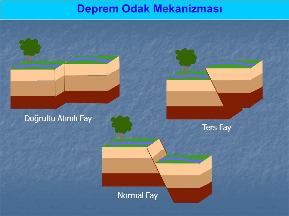 Deprem Odak Mekanizması