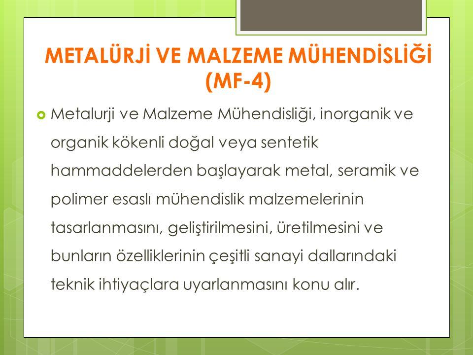 METALÜRJİ VE MALZEME MÜHENDİSLİĞİ (MF-4)