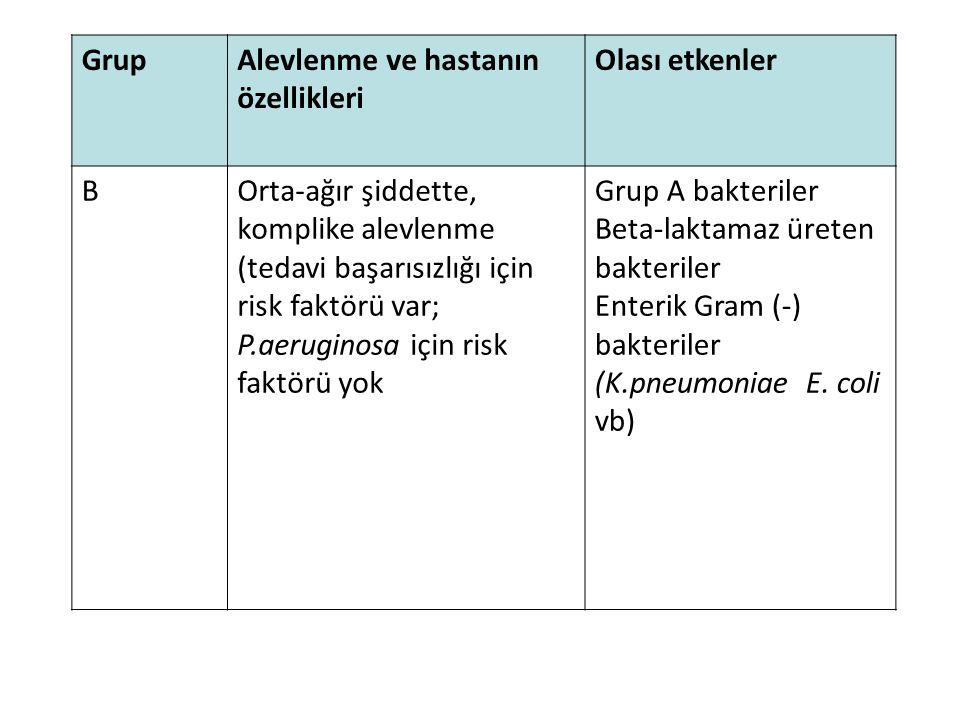 Grup Alevlenme ve hastanın özellikleri. Olası etkenler. B. Orta-ağır şiddette, komplike alevlenme.