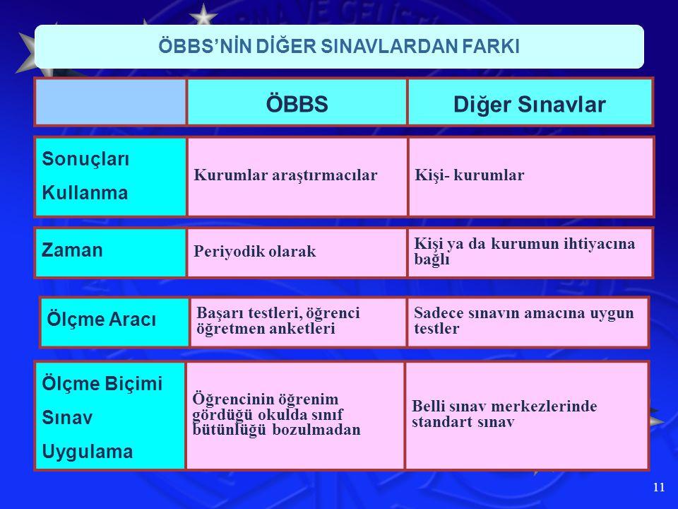 ÖBBS'NİN DİĞER SINAVLARDAN FARKI
