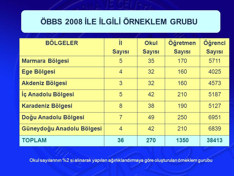 ÖBBS 2008 İLE İLGİLİ ÖRNEKLEM GRUBU