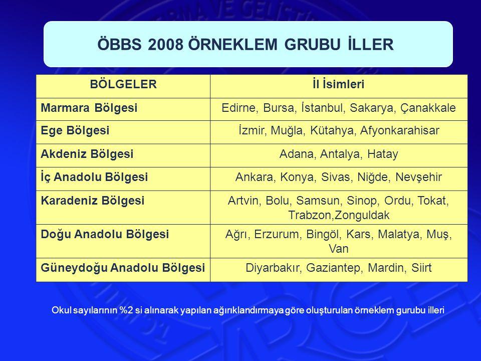 ÖBBS 2008 ÖRNEKLEM GRUBU İLLER