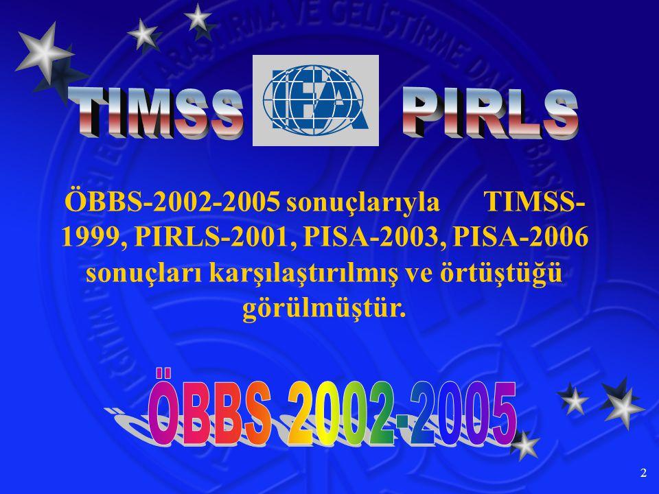 TIMSS PIRLS. ÖBBS-2002-2005 sonuçlarıyla TIMSS-1999, PIRLS-2001, PISA-2003, PISA-2006 sonuçları karşılaştırılmış ve örtüştüğü görülmüştür.