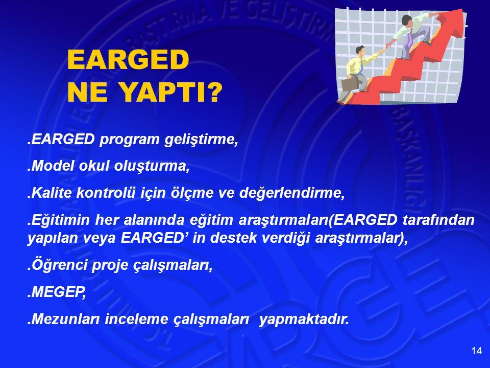 EARGED NE YAPTI .EARGED program geliştirme, .Model okul oluşturma,