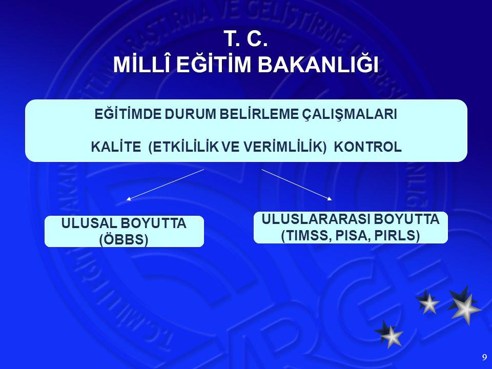 T. C. MİLLÎ EĞİTİM BAKANLIĞI