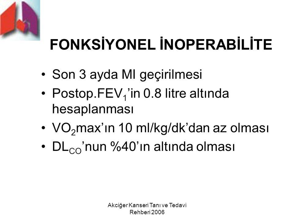 FONKSİYONEL İNOPERABİLİTE