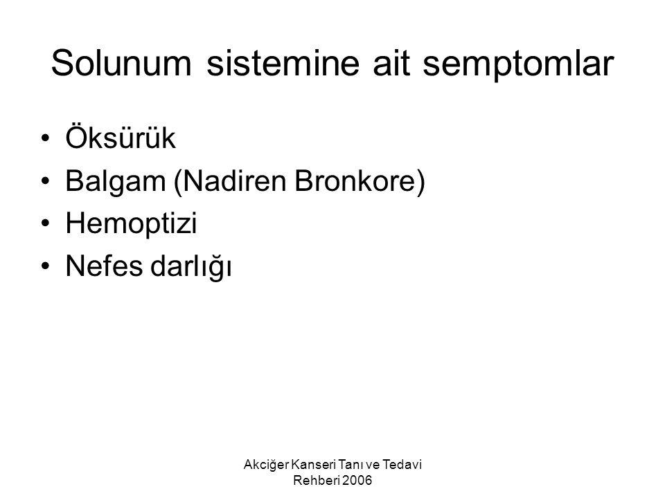 Solunum sistemine ait semptomlar