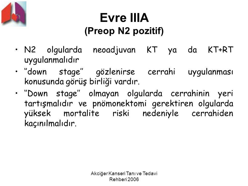 Evre IIIA (Preop N2 pozitif)