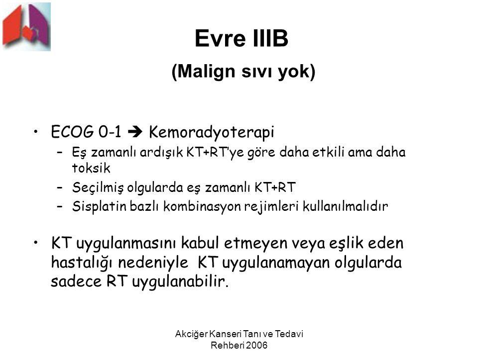 Evre IIIB (Malign sıvı yok)