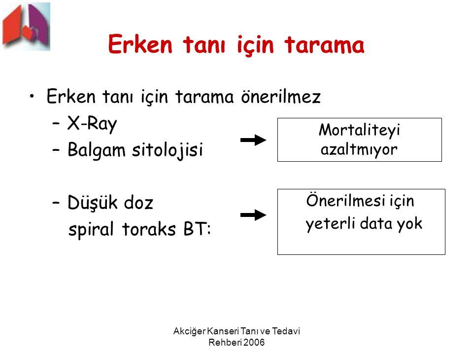 Erken tanı için tarama Erken tanı için tarama önerilmez X-Ray