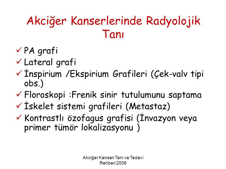 Akciğer Kanserlerinde Radyolojik Tanı