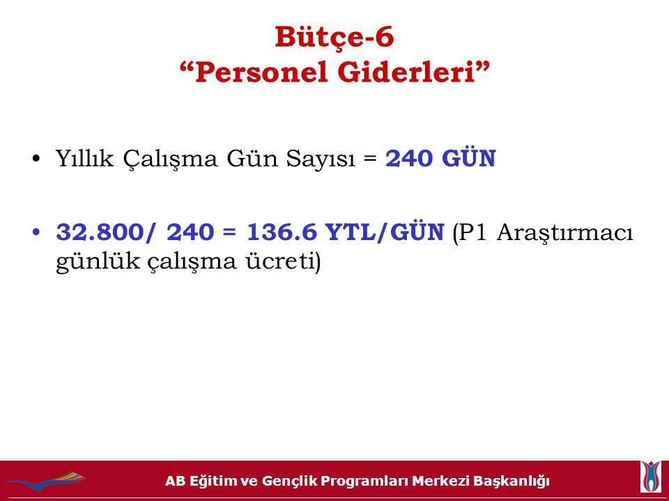 Bütçe-6 Personel Giderleri