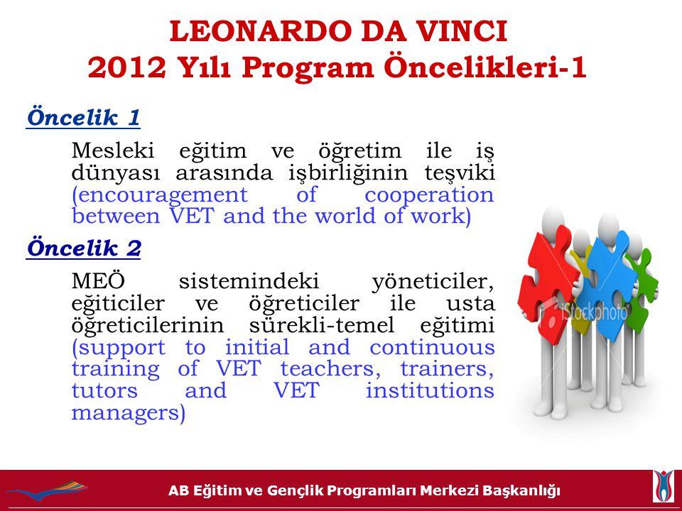 LEONARDO DA VINCI 2012 Yılı Program Öncelikleri-1