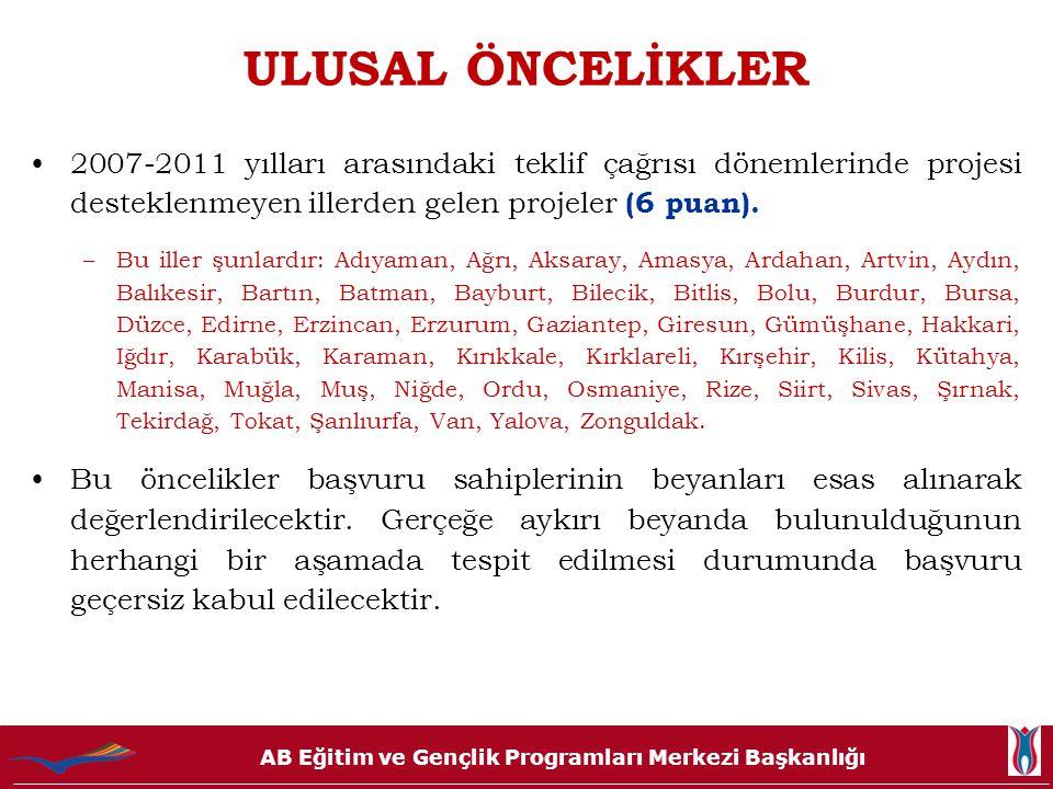 ULUSAL ÖNCELİKLER 2007-2011 yılları arasındaki teklif çağrısı dönemlerinde projesi desteklenmeyen illerden gelen projeler (6 puan).