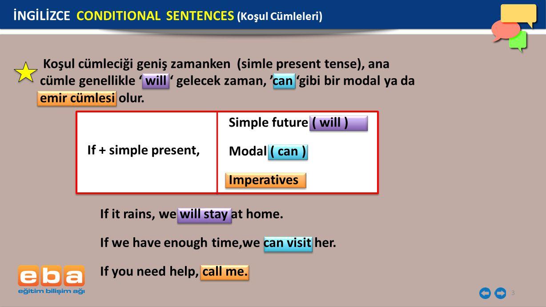 İNGİLİZCE CONDITIONAL SENTENCES (Koşul Cümleleri)