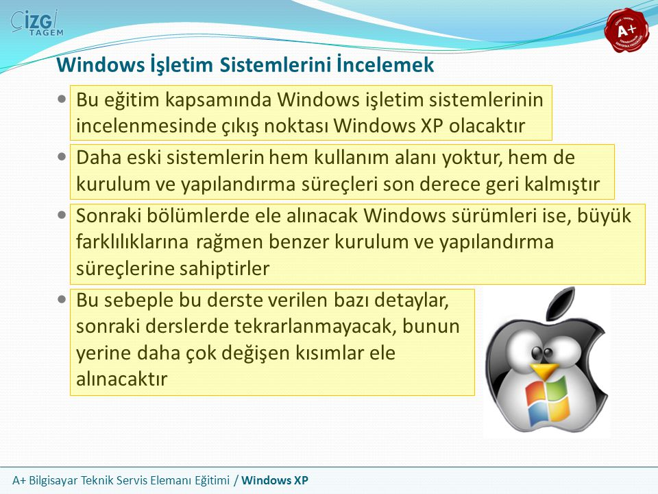 Windows İşletim Sistemlerini İncelemek