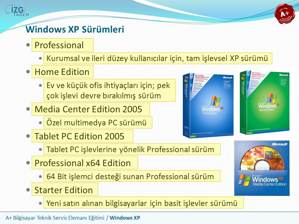 Windows XP Sürümleri Professional Home Edition