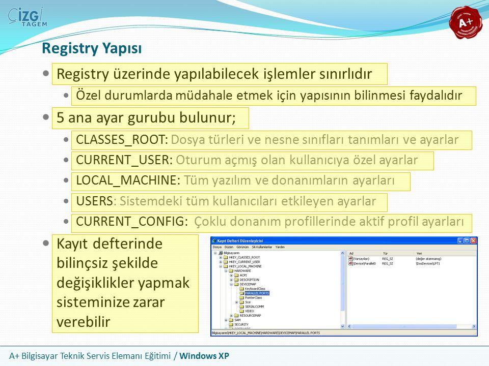 Registry Yapısı Registry üzerinde yapılabilecek işlemler sınırlıdır