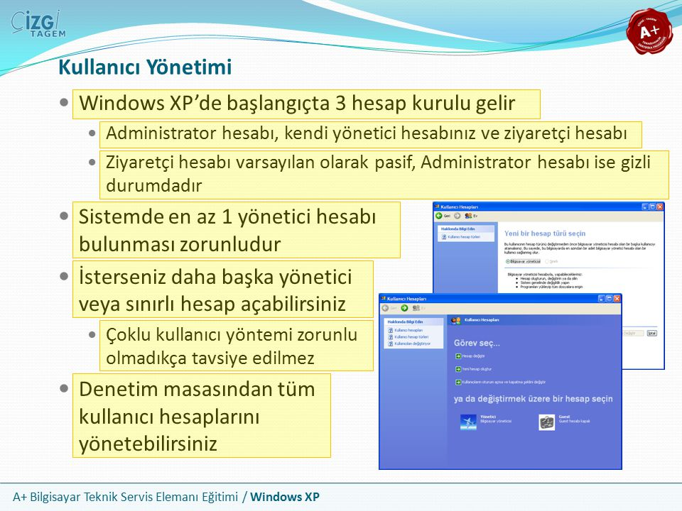Kullanıcı Yönetimi Windows XP'de başlangıçta 3 hesap kurulu gelir