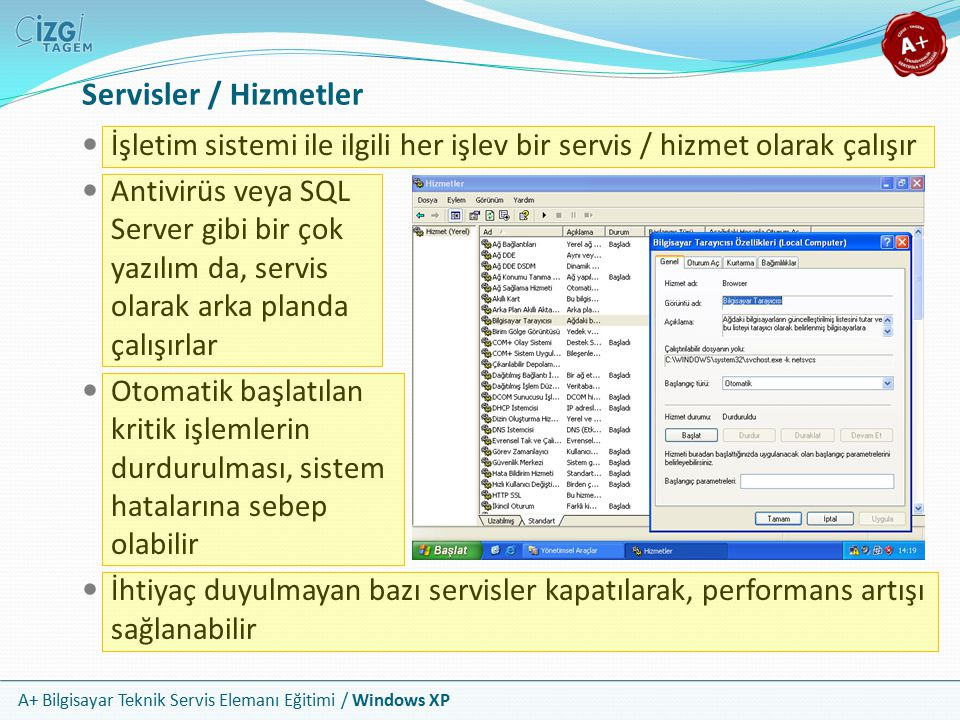 Servisler / Hizmetler İşletim sistemi ile ilgili her işlev bir servis / hizmet olarak çalışır.