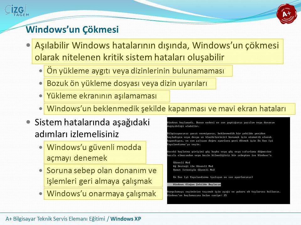 Windows'un Çökmesi Aşılabilir Windows hatalarının dışında, Windows'un çökmesi olarak nitelenen kritik sistem hataları oluşabilir.