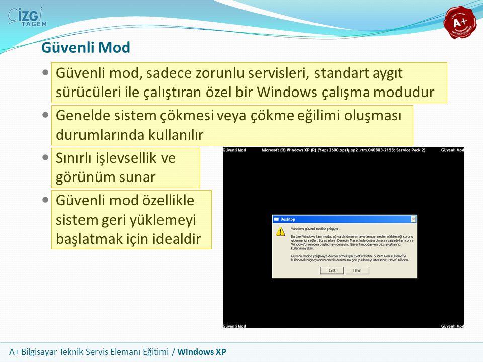 Güvenli Mod Güvenli mod, sadece zorunlu servisleri, standart aygıt sürücüleri ile çalıştıran özel bir Windows çalışma modudur.