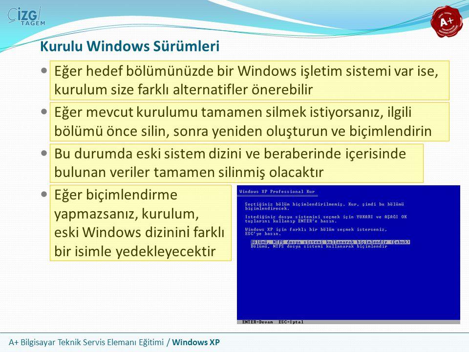 Kurulu Windows Sürümleri