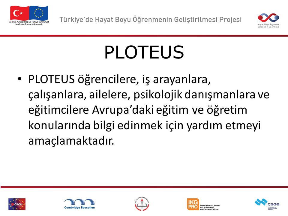 PLOTEUS