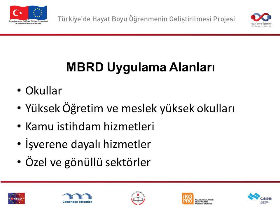 MBRD Uygulama Alanları