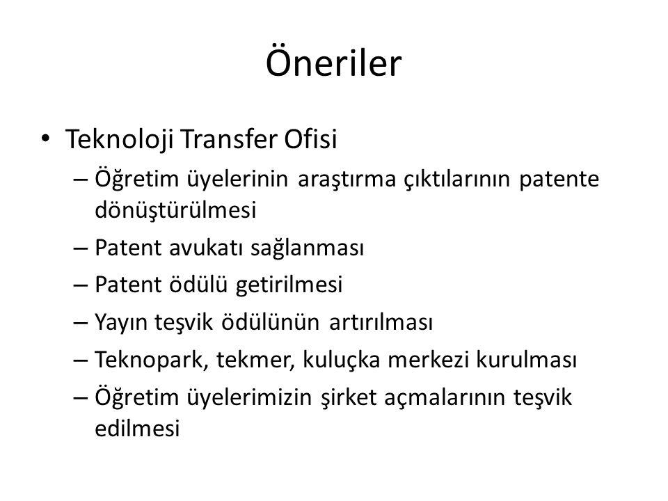 Öneriler Teknoloji Transfer Ofisi