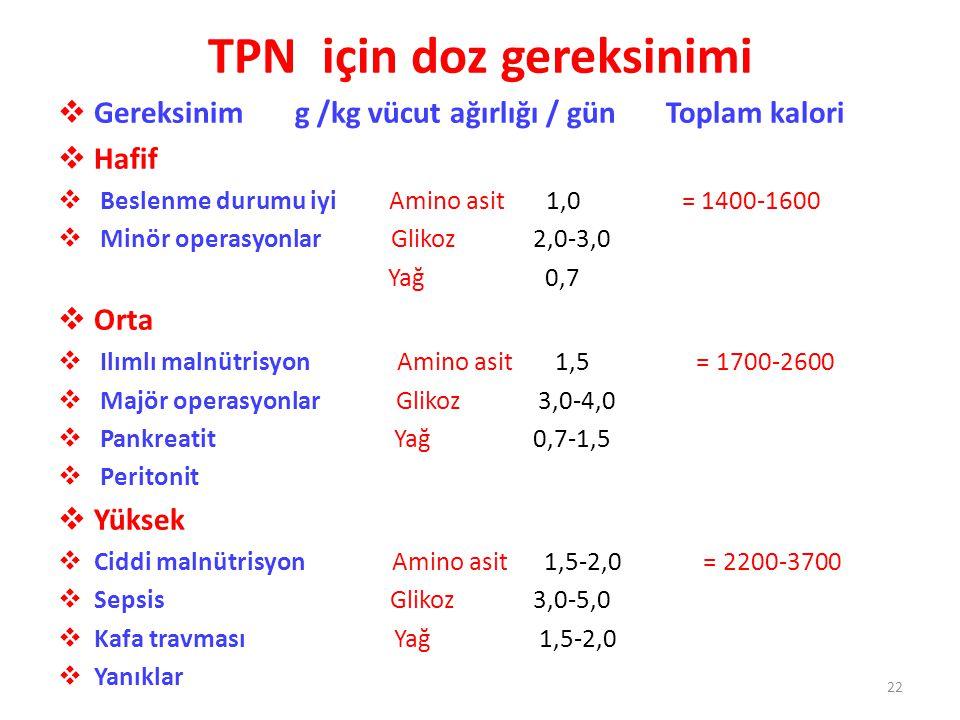 TPN için doz gereksinimi