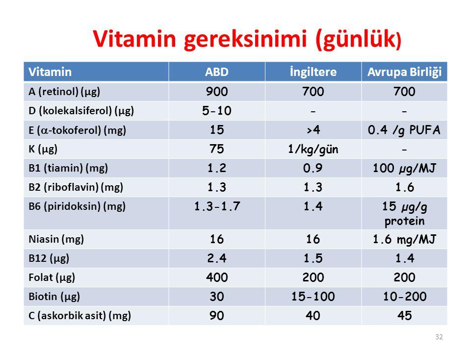 Vitamin gereksinimi (günlük)