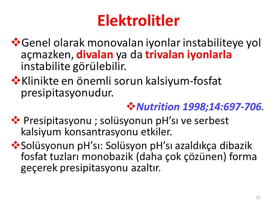 Elektrolitler Genel olarak monovalan iyonlar instabiliteye yol açmazken, divalan ya da trivalan iyonlarla instabilite görülebilir.