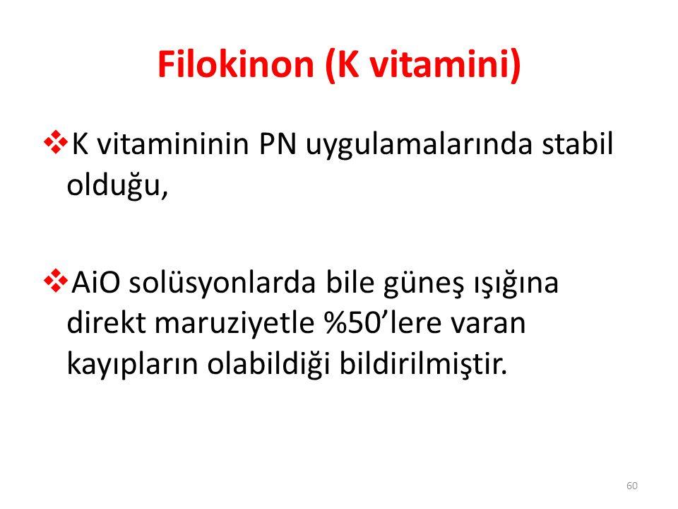 Filokinon (K vitamini)