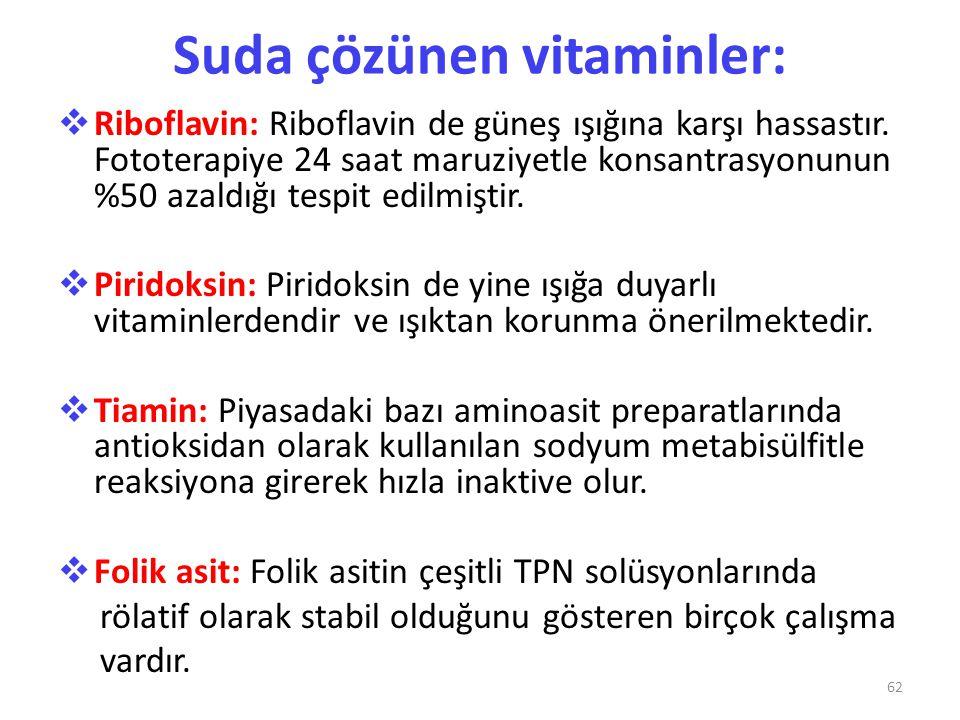 Suda çözünen vitaminler: