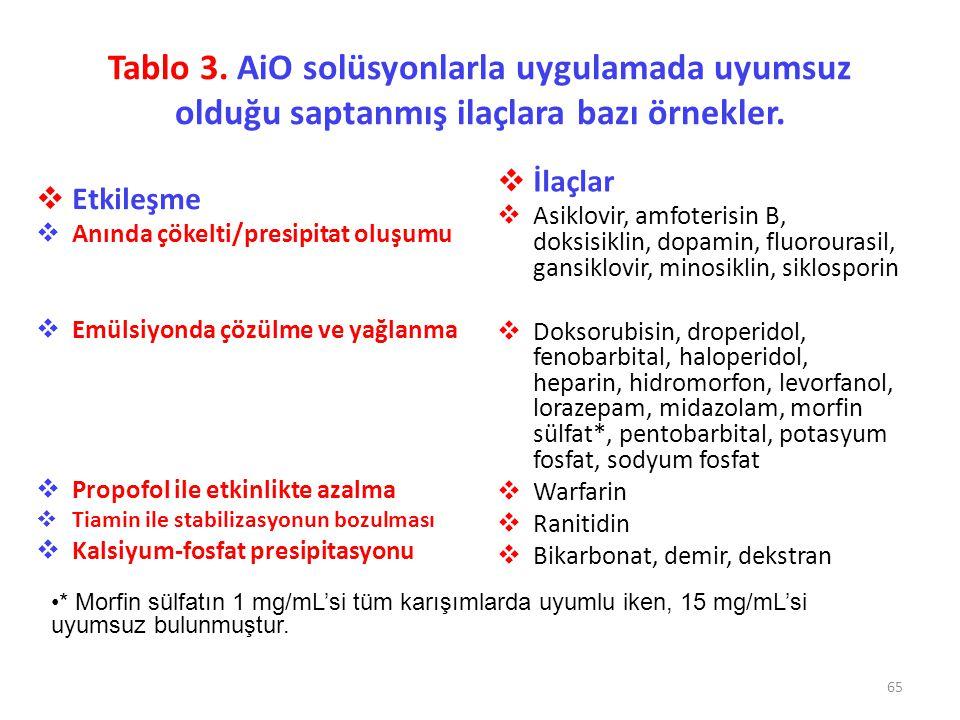 Tablo 3. AiO solüsyonlarla uygulamada uyumsuz olduğu saptanmış ilaçlara bazı örnekler.