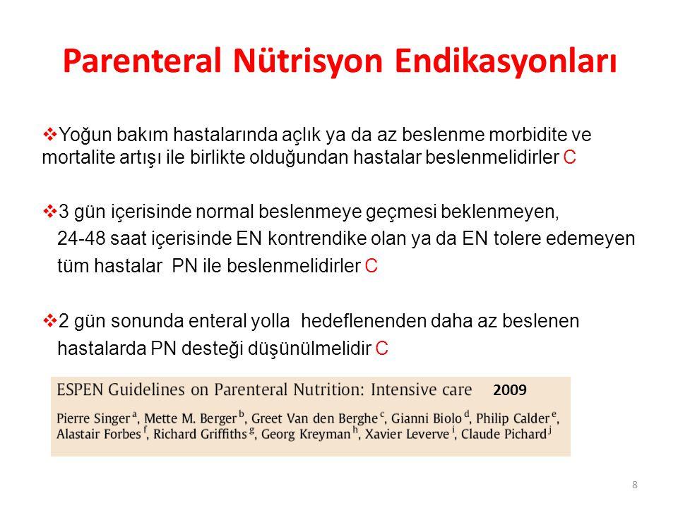 Parenteral Nütrisyon Endikasyonları